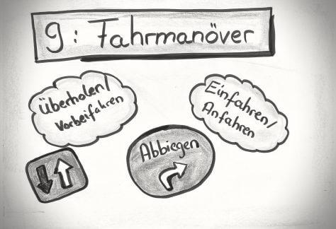 Fahrschultheorie - Lektion 9 - Theorie - Führerschein