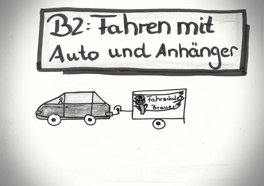 Fahrschultheorie - Lektion B2 - Theorie - Führerschein